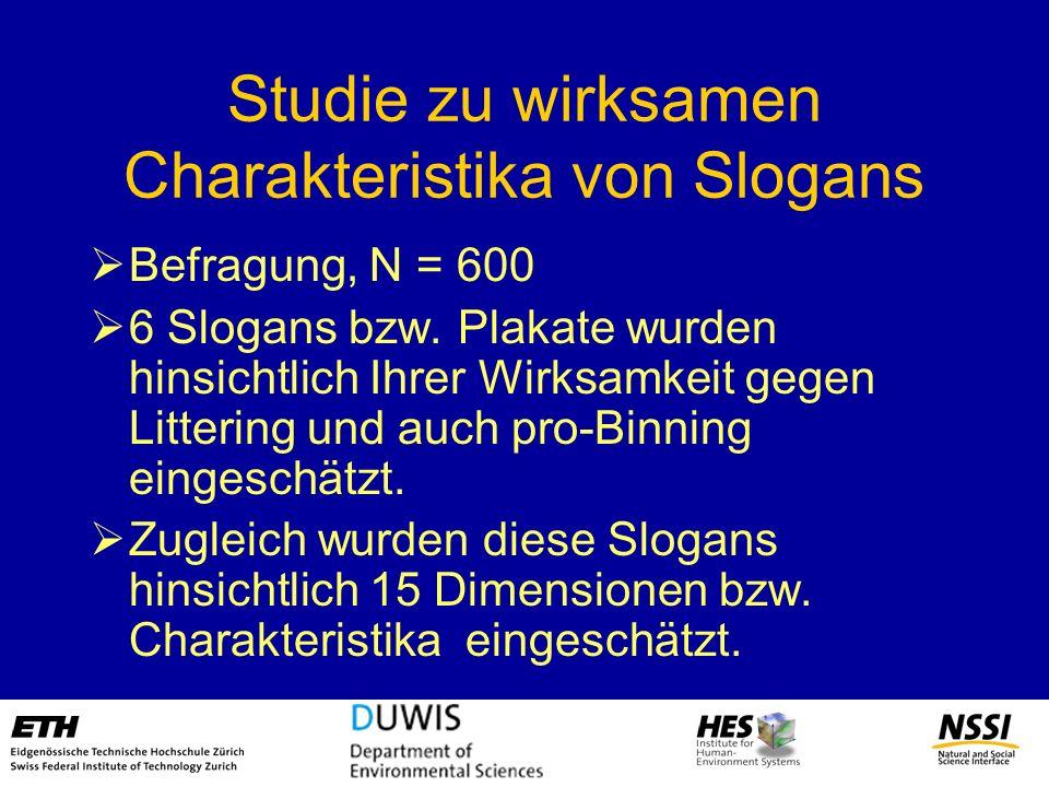 Studie zu wirksamen Charakteristika von Slogans