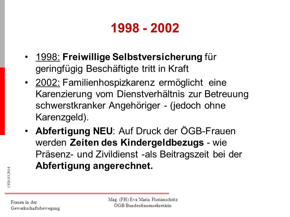 1998 - 2002 1998: Freiwillige Selbstversicherung für geringfügig Beschäftigte tritt in Kraft.