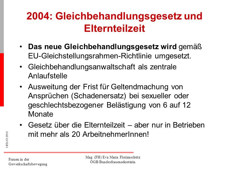 2004: Gleichbehandlungsgesetz und Elternteilzeit