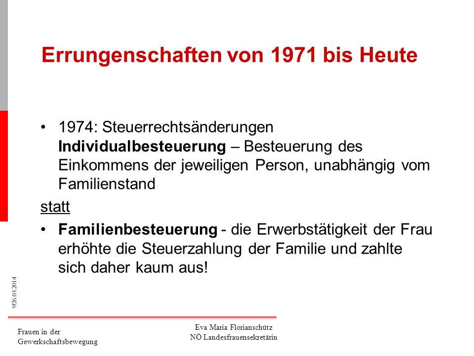 Errungenschaften von 1971 bis Heute