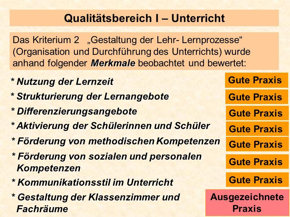 Qualitätsbereich I – Unterricht Ausgezeichnete Praxis