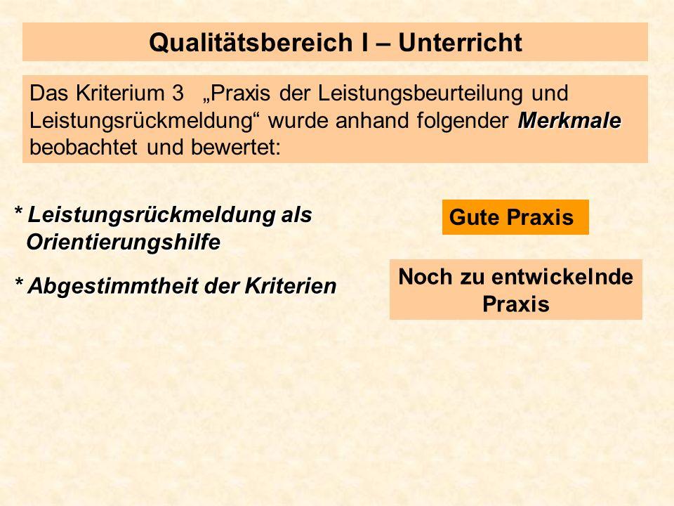 Qualitätsbereich I – Unterricht Noch zu entwickelnde Praxis