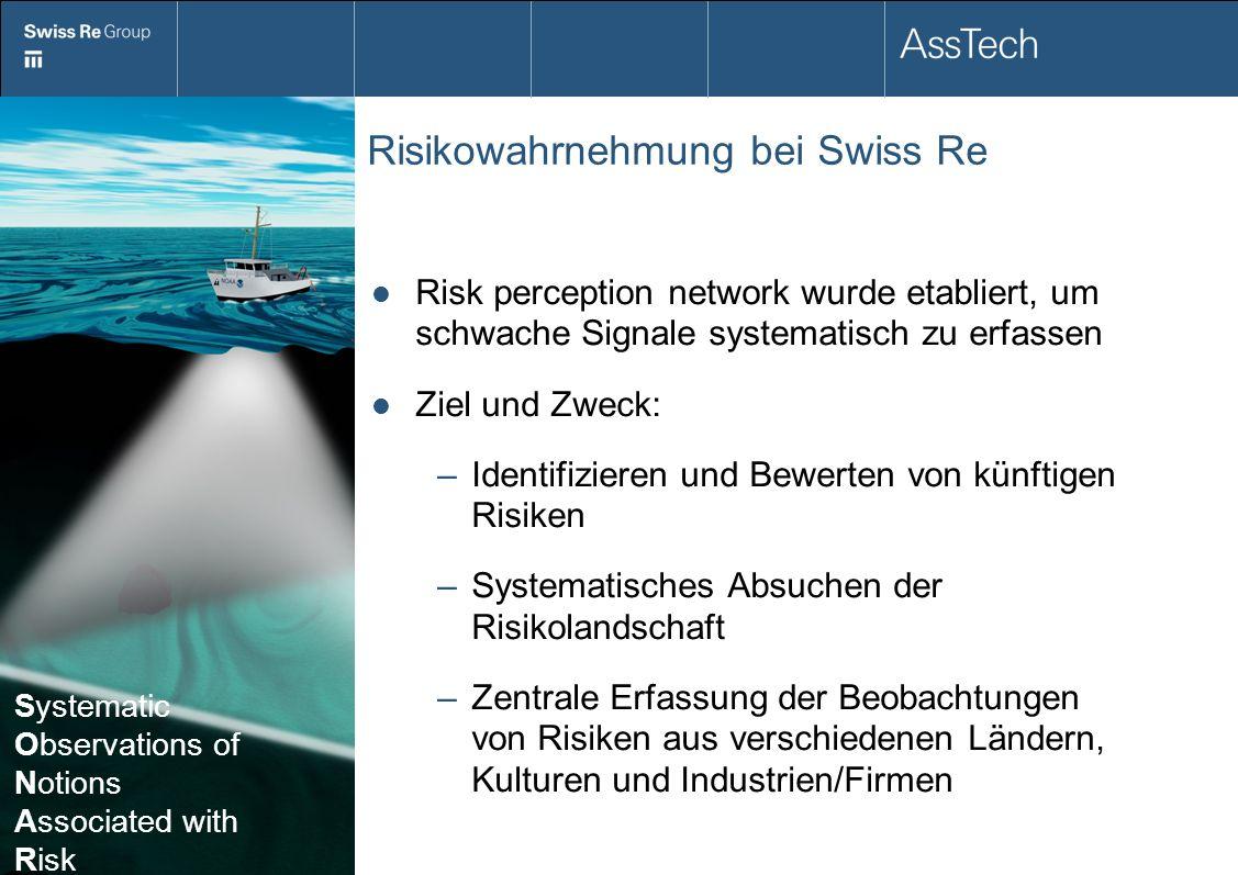 Risikowahrnehmung bei Swiss Re