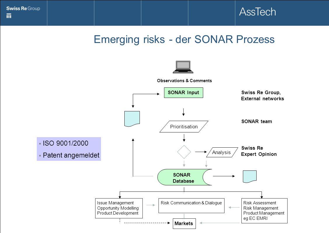 Emerging risks - der SONAR Prozess
