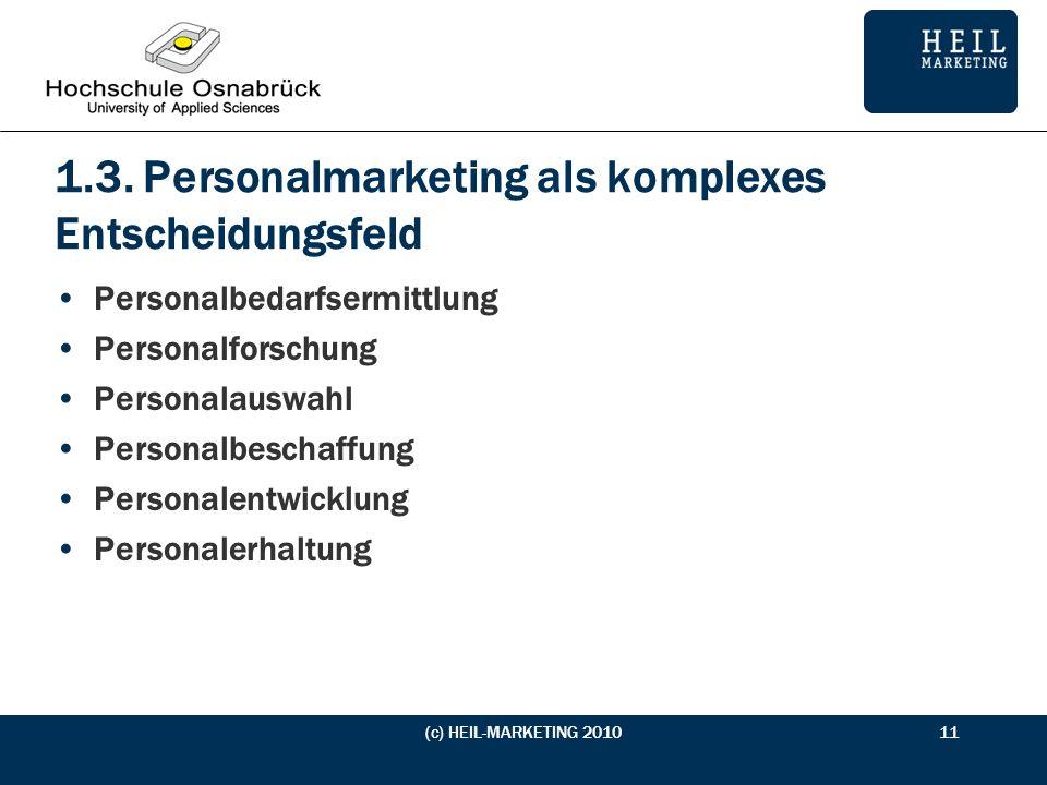 1.3. Personalmarketing als komplexes Entscheidungsfeld
