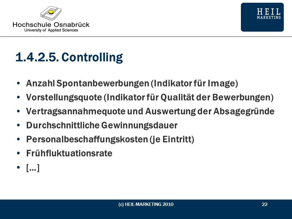 1.4.2.5. Controlling Anzahl Spontanbewerbungen (Indikator für Image)