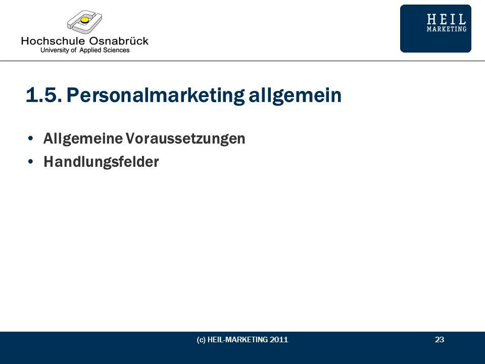 1.5. Personalmarketing allgemein