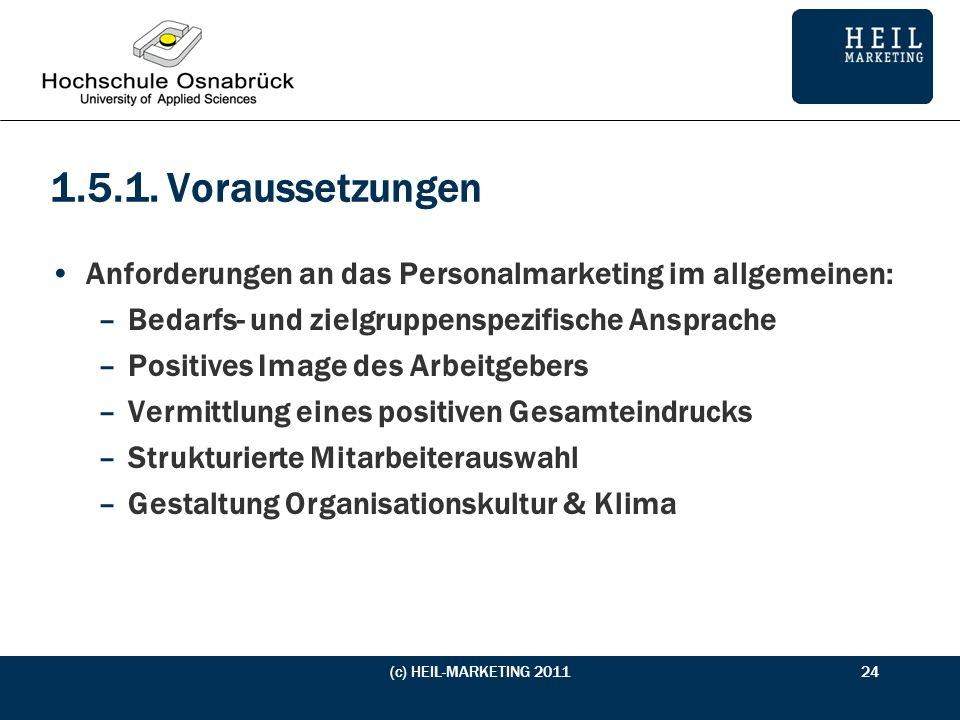 1.5.1. Voraussetzungen Anforderungen an das Personalmarketing im allgemeinen: Bedarfs- und zielgruppenspezifische Ansprache.