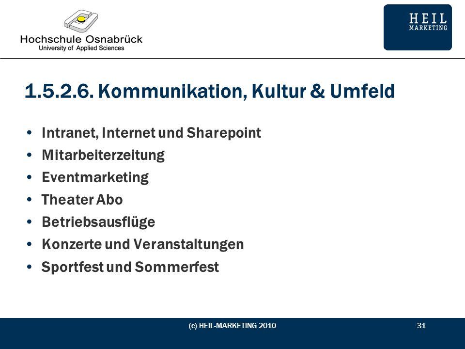 1.5.2.6. Kommunikation, Kultur & Umfeld