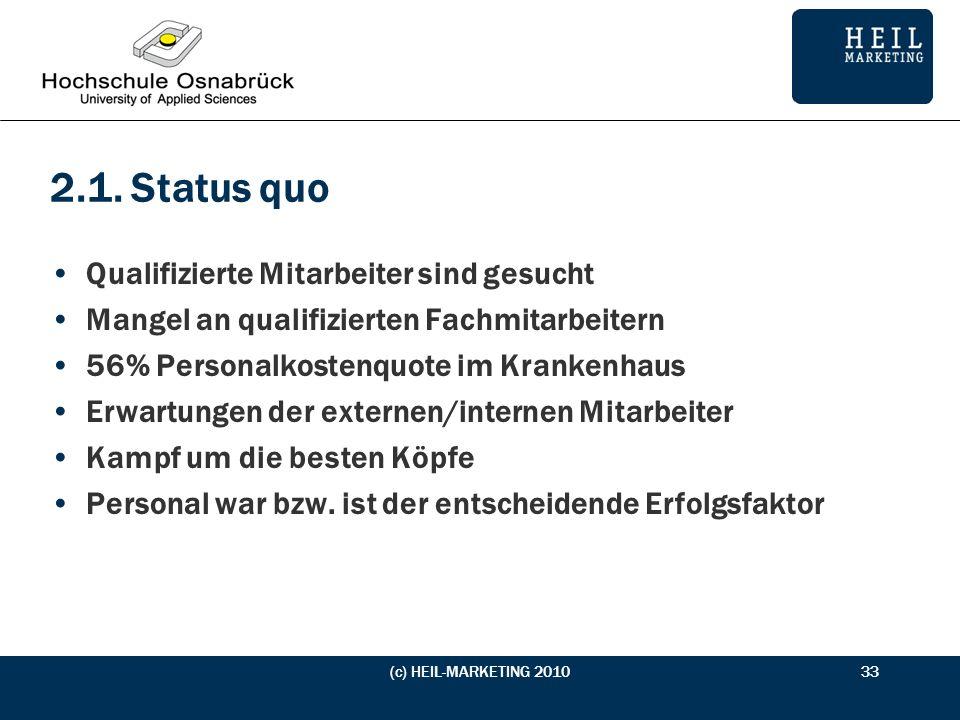 2.1. Status quo Qualifizierte Mitarbeiter sind gesucht