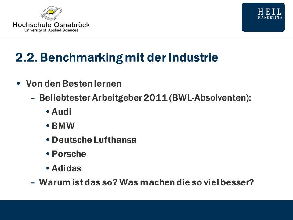 2.2. Benchmarking mit der Industrie