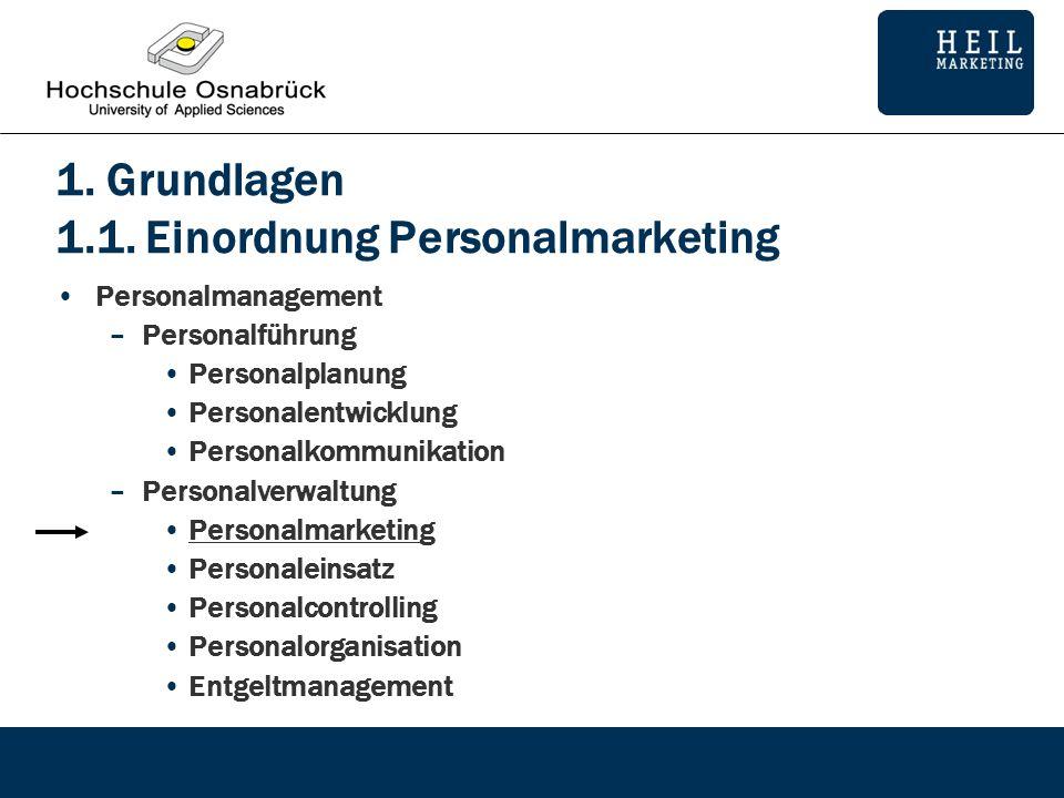 1. Grundlagen 1.1. Einordnung Personalmarketing
