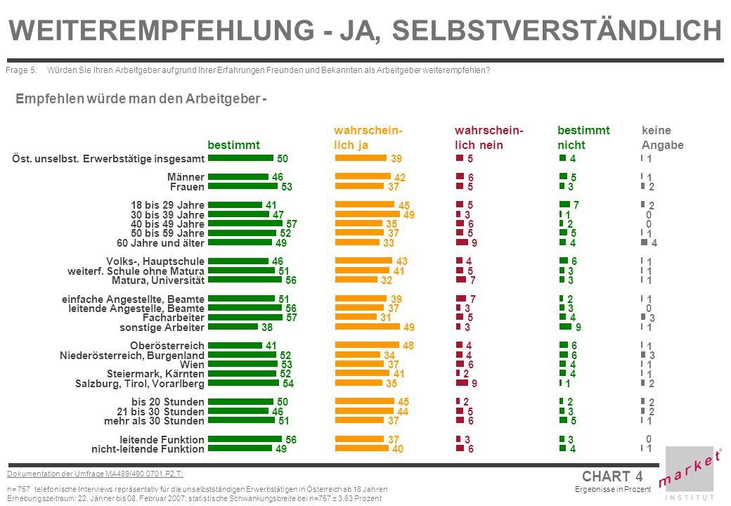 WEITEREMPFEHLUNG - JA, SELBSTVERSTÄNDLICH