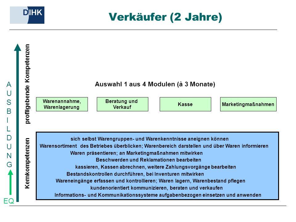 Verkäufer (2 Jahre) AUSB I L DUNG EQ profilgebende Kompetenzen
