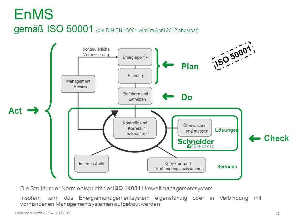 EnMS gemäß ISO 50001 (die DIN EN 16001 wird im April 2012 abgelöst)