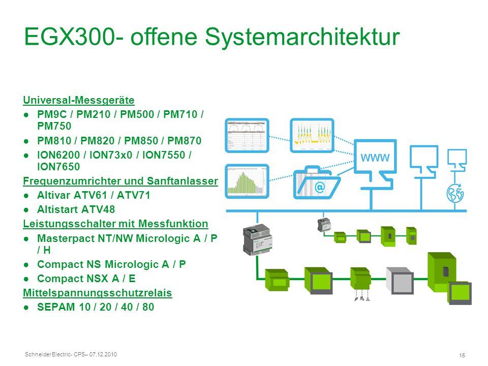 EGX300- offene Systemarchitektur