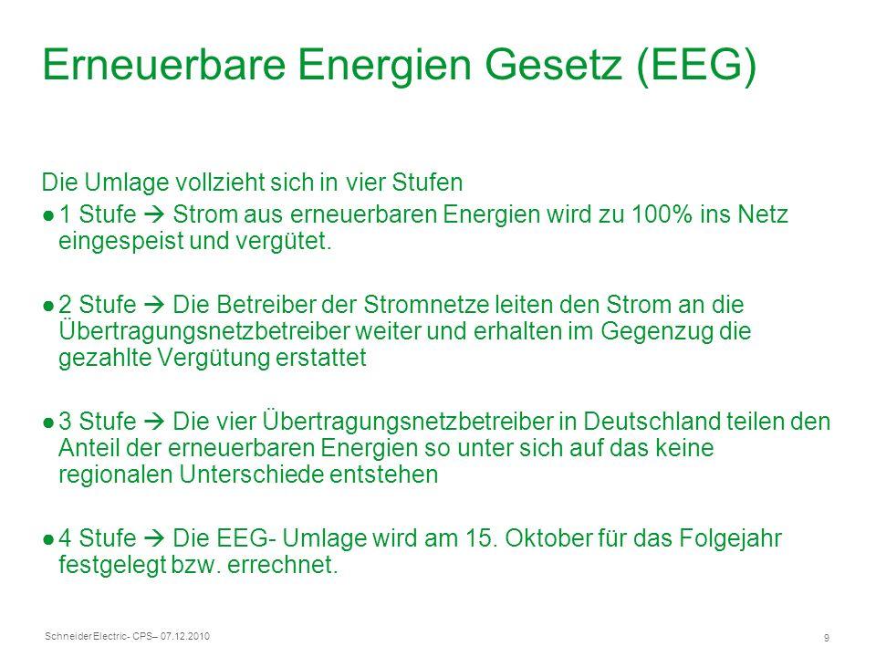 Erneuerbare Energien Gesetz (EEG)