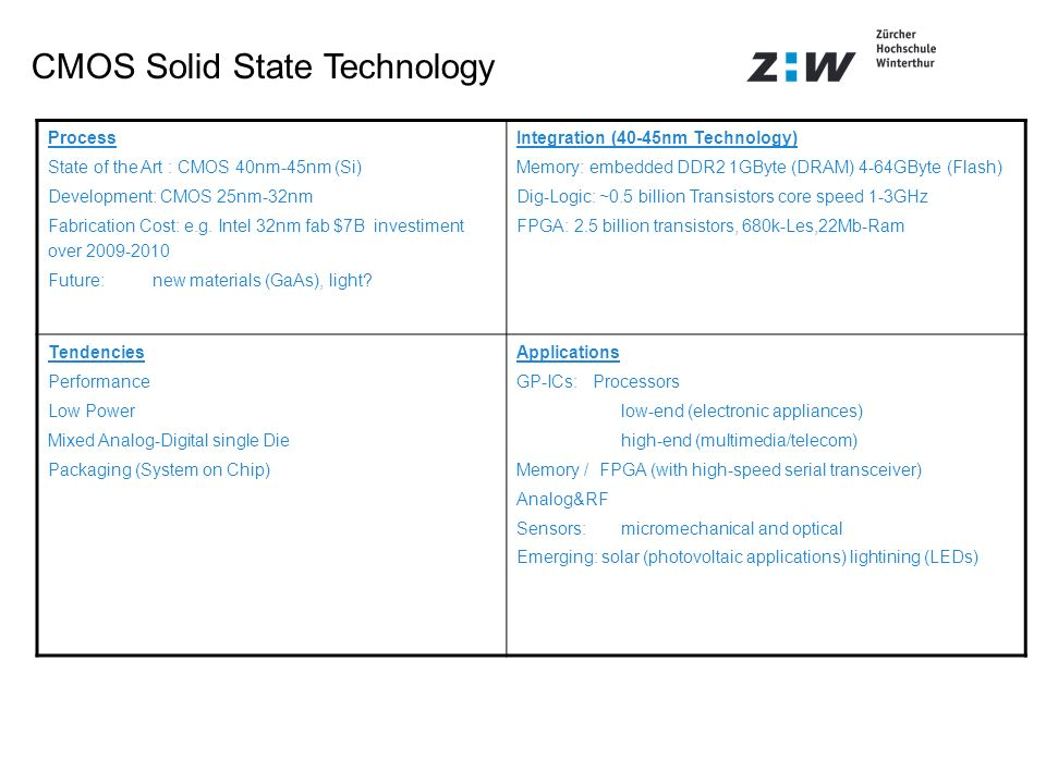 CMOS Solid State Technology