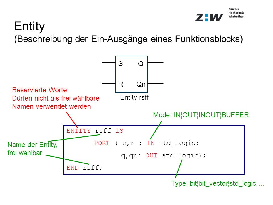 Entity (Beschreibung der Ein-Ausgänge eines Funktionsblocks)
