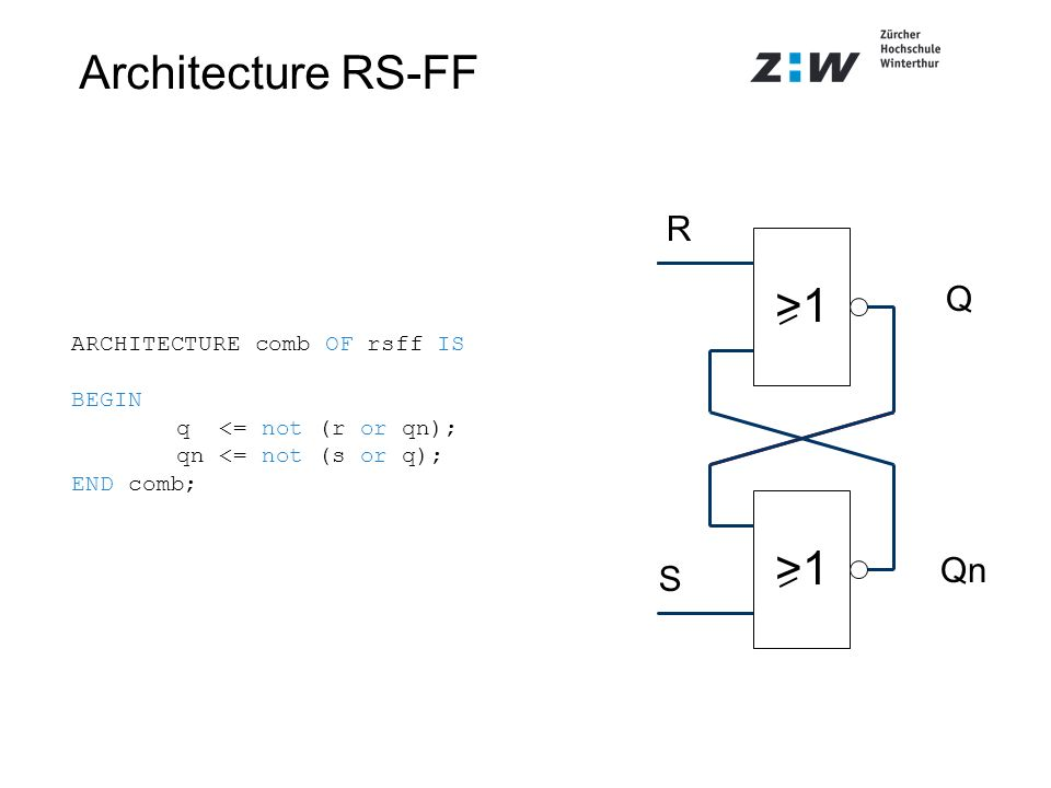 Architecture RS-FF >1 >1 R Q Qn S ARCHITECTURE comb OF rsff IS