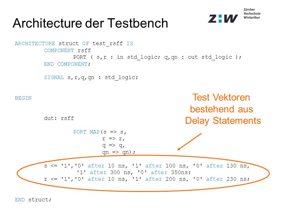 Architecture der Testbench