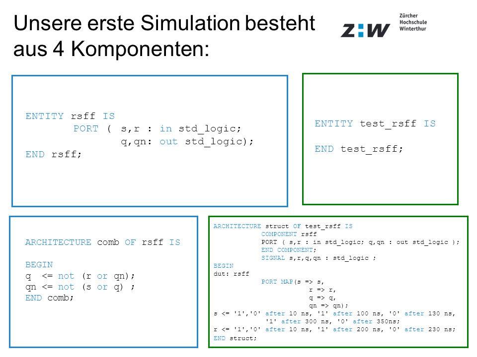 Unsere erste Simulation besteht aus 4 Komponenten: