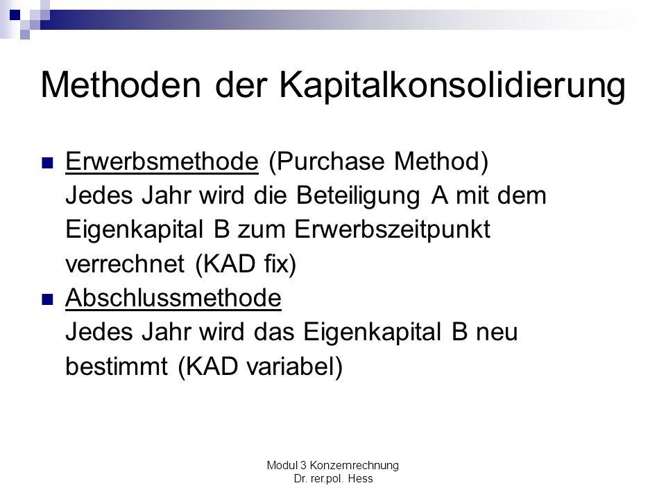 Methoden der Kapitalkonsolidierung