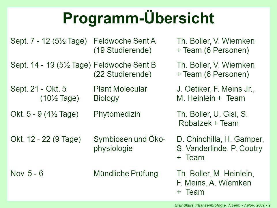 Programm-Übersicht Programm-Übersicht. Sept. 7 - 12 (5½ Tage) Feldwoche Sent A Th. Boller, V. Wiemken.