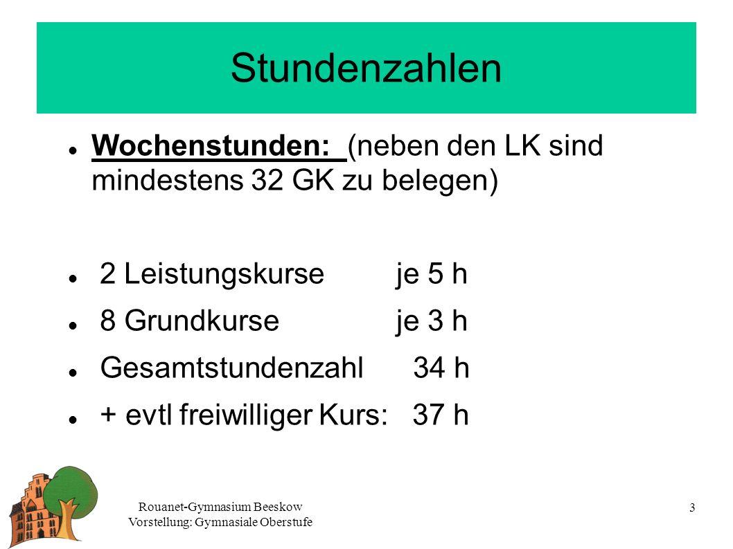 Stundenzahlen Wochenstunden: (neben den LK sind mindestens 32 GK zu belegen) 2 Leistungskurse je 5 h.