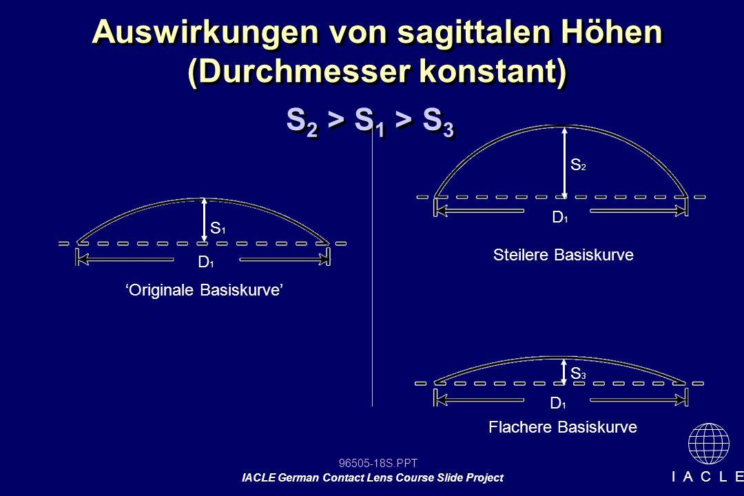 Auswirkungen von sagittalen Höhen (Durchmesser konstant)