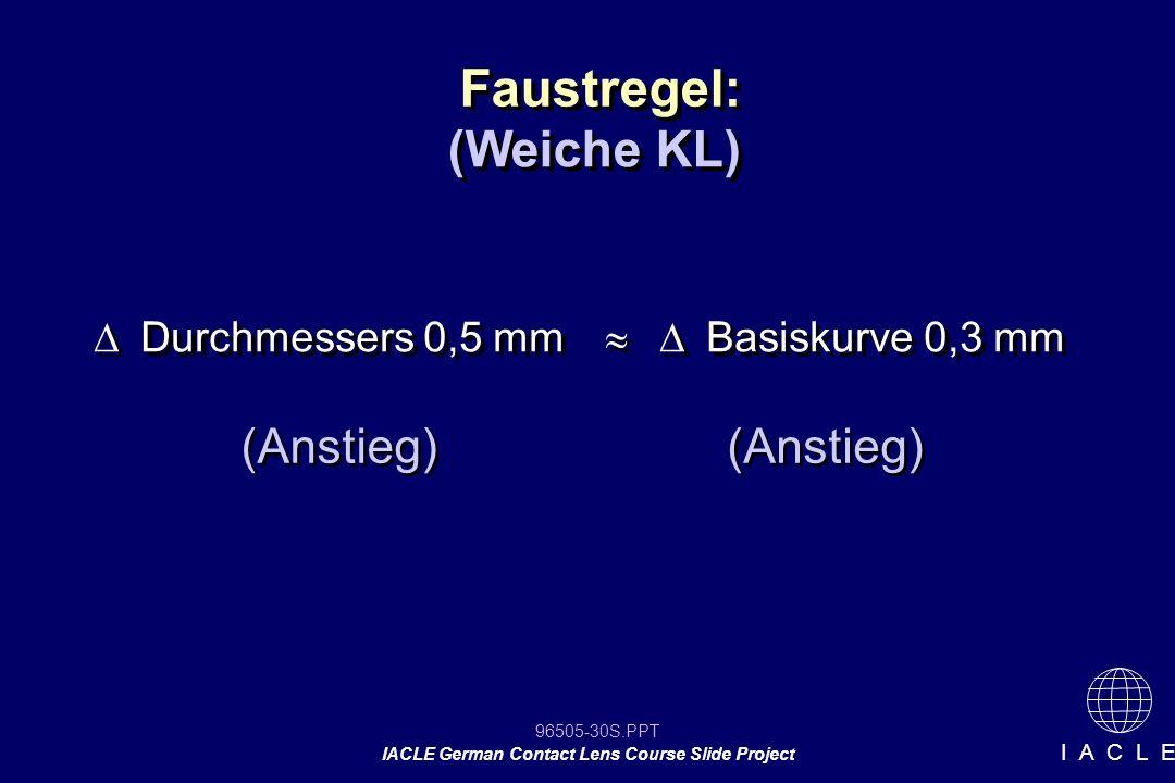 Faustregel: (Weiche KL) (Anstieg) (Anstieg)