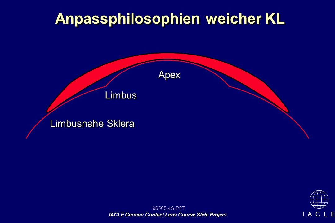 Anpassphilosophien weicher KL