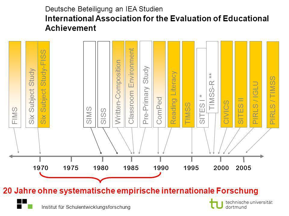 20 Jahre ohne systematische empirische internationale Forschung