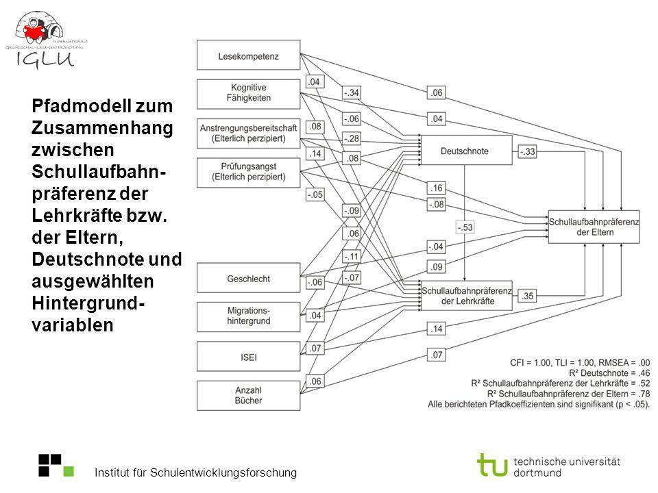 Pfadmodell zum Zusammenhang zwischen Schullaufbahn-präferenz der Lehrkräfte bzw. der Eltern, Deutschnote und ausgewählten Hintergrund- variablen