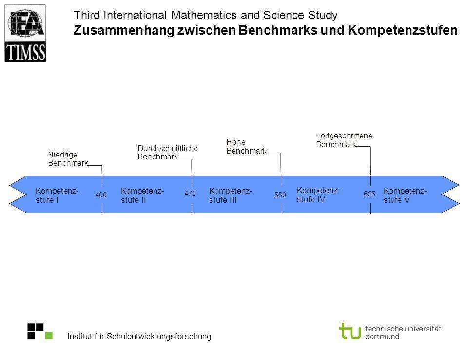 Third International Mathematics and Science Study Zusammenhang zwischen Benchmarks und Kompetenzstufen