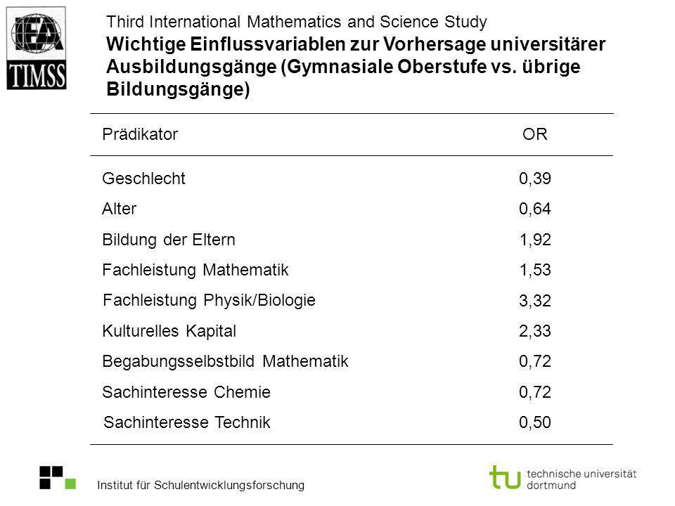 Wichtige Einflussvariablen zur Vorhersage universitärer Ausbildungsgänge (Gymnasiale Oberstufe vs. übrige Bildungsgänge)
