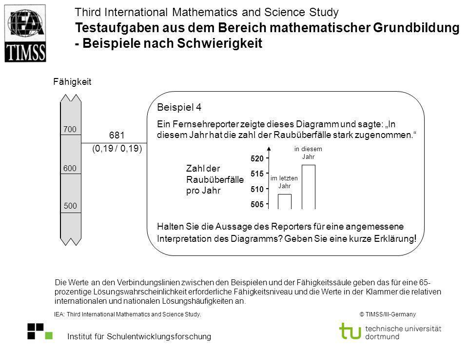 Testaufgaben aus dem Bereich mathematischer Grundbildung - Beispiele nach Schwierigkeit