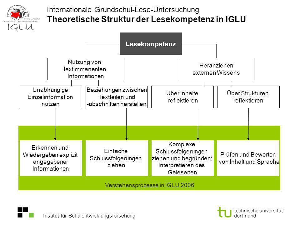 Internationale Grundschul-Lese-Untersuchung Theoretische Struktur der Lesekompetenz in IGLU