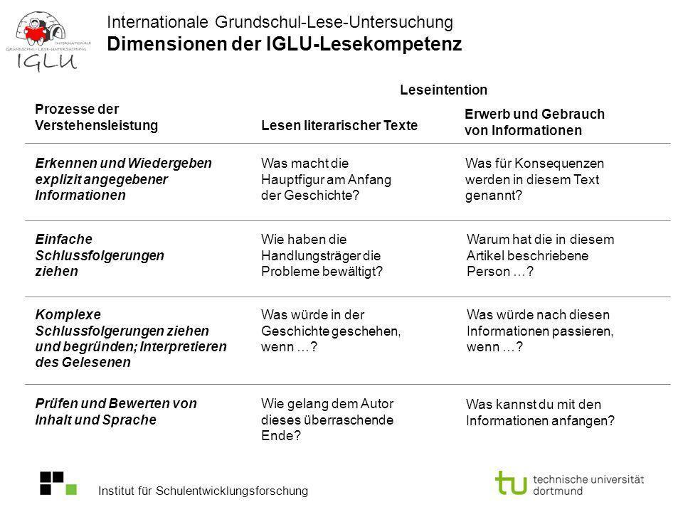 Internationale Grundschul-Lese-Untersuchung Dimensionen der IGLU-Lesekompetenz