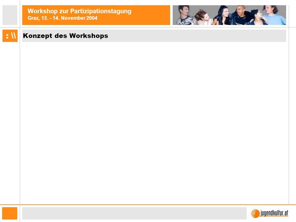 Konzept des Workshops