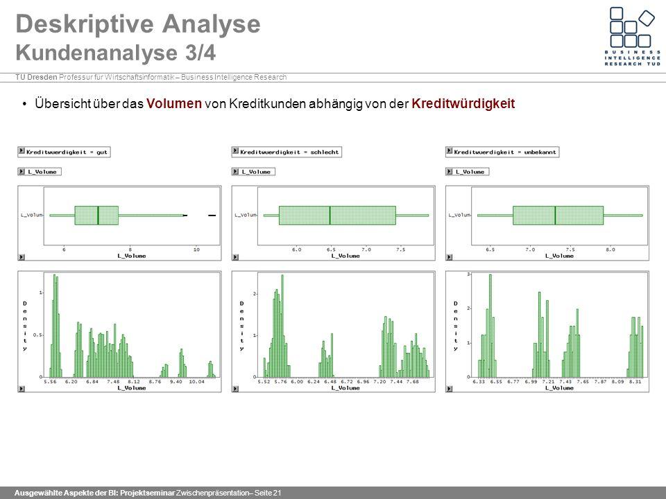 Deskriptive Analyse Kundenanalyse 3/4