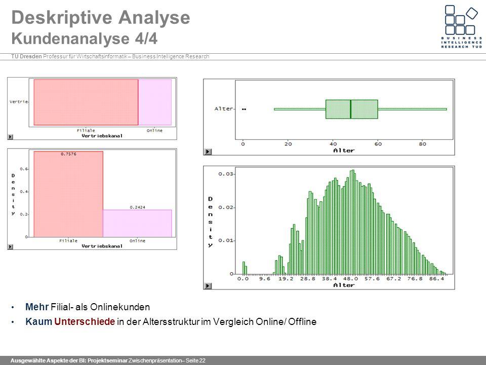 Deskriptive Analyse Kundenanalyse 4/4