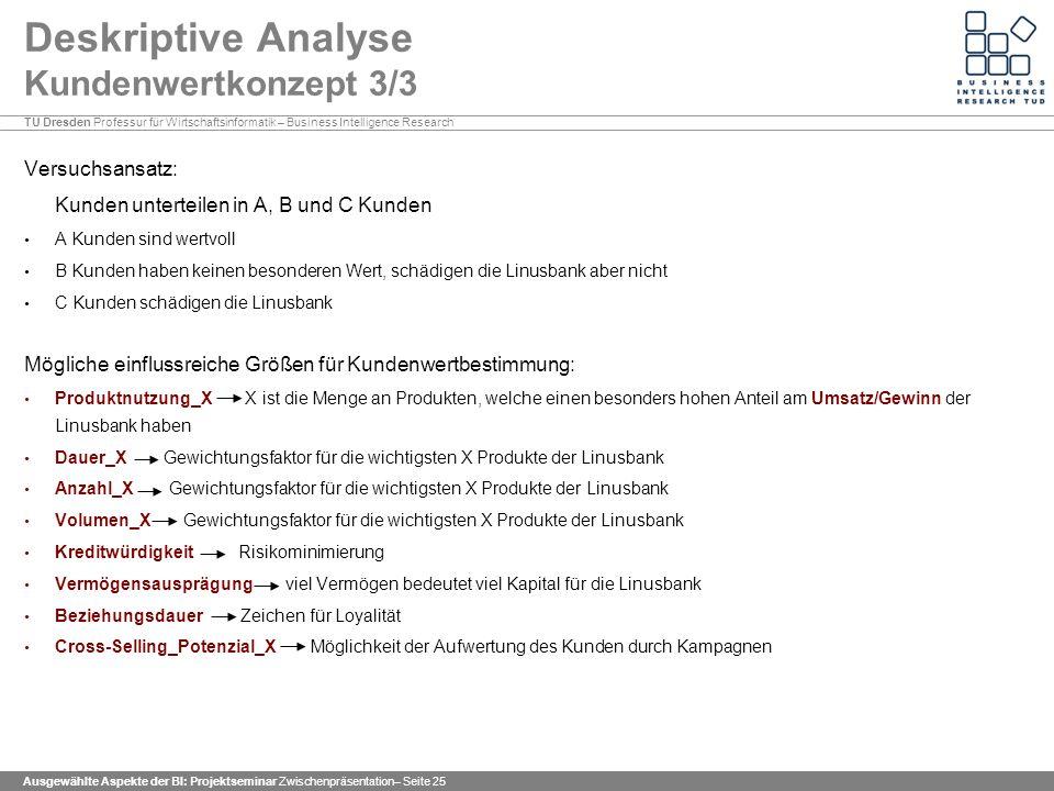 Deskriptive Analyse Kundenwertkonzept 3/3