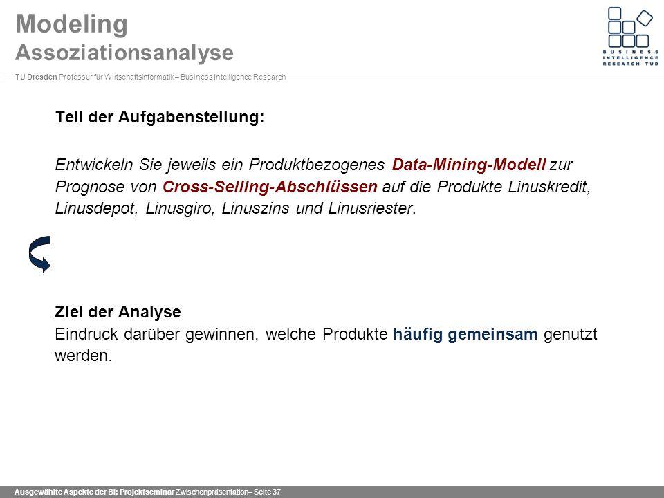 Modeling Assoziationsanalyse