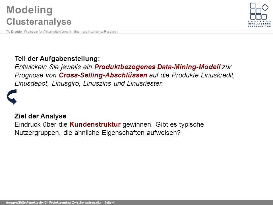 Modeling Clusteranalyse