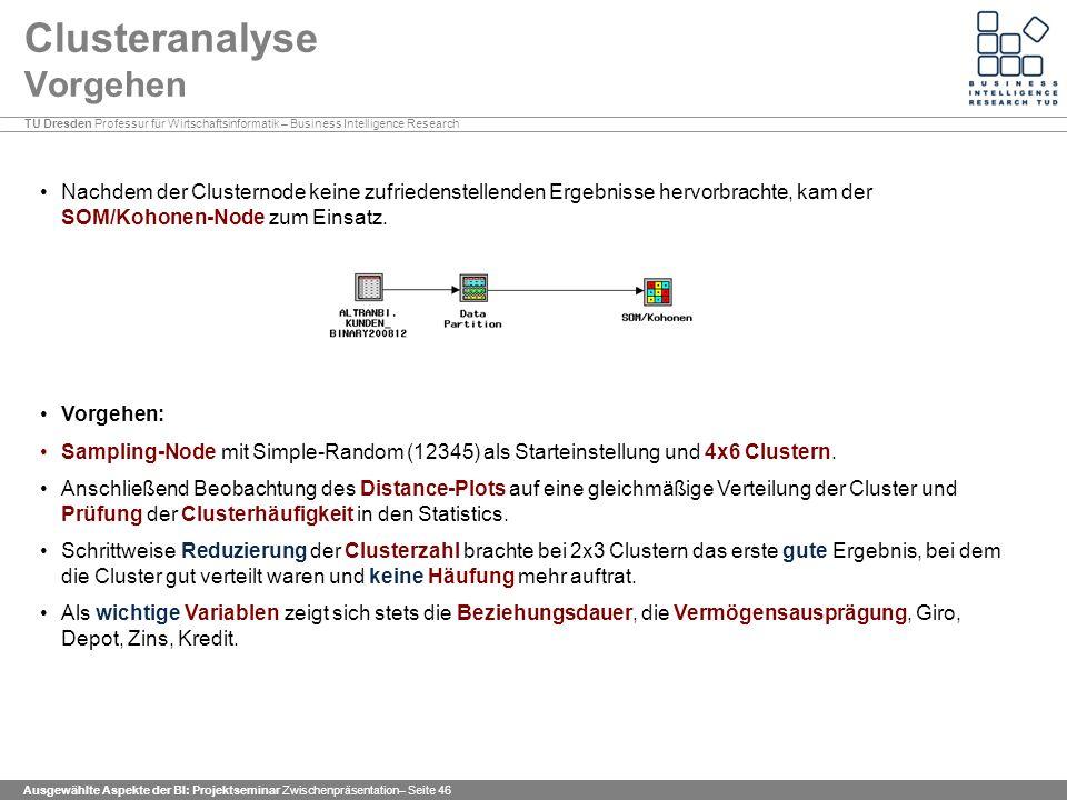 Clusteranalyse Vorgehen