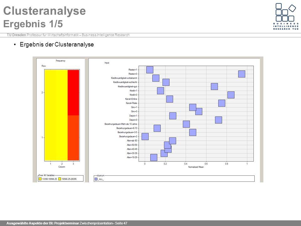 Clusteranalyse Ergebnis 1/5