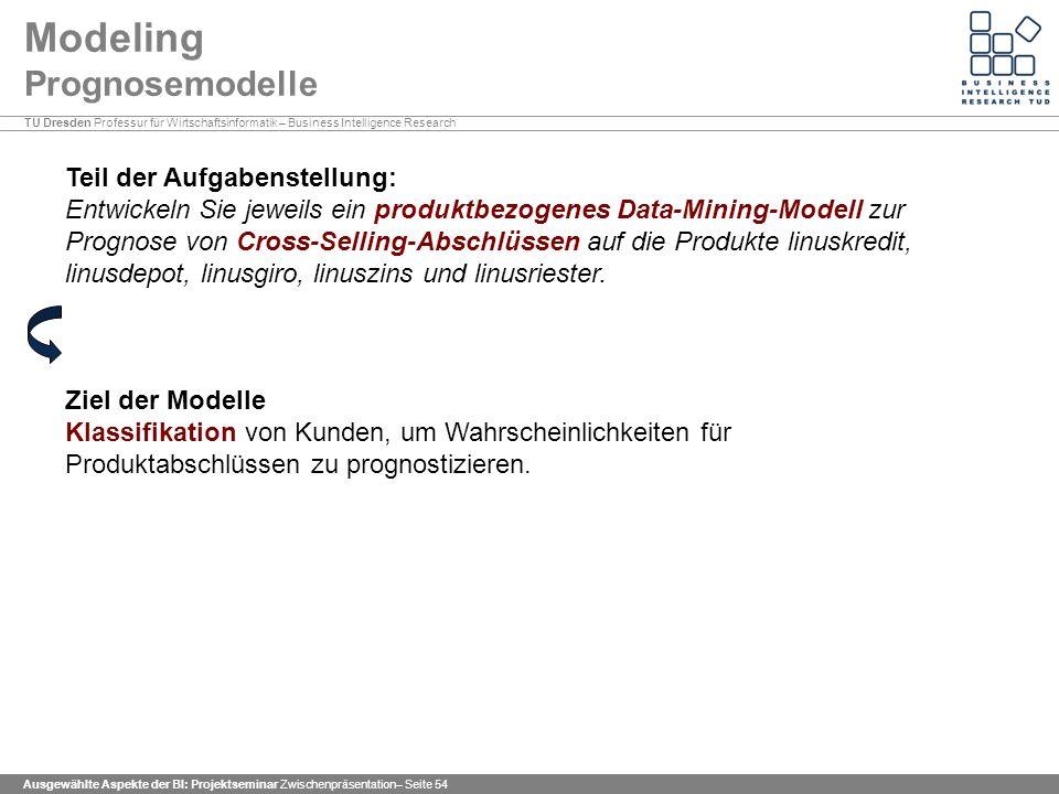 Modeling Prognosemodelle