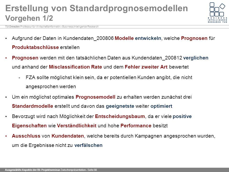 Erstellung von Standardprognosemodellen Vorgehen 1/2