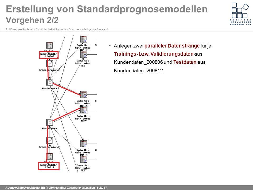 Erstellung von Standardprognosemodellen Vorgehen 2/2